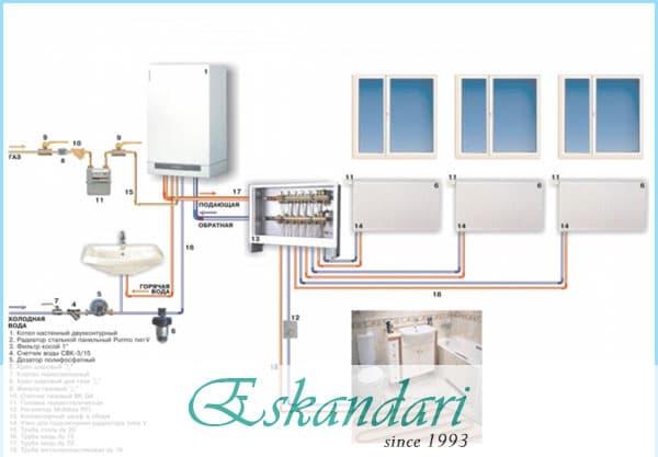 طراحی سیستم گرمایش